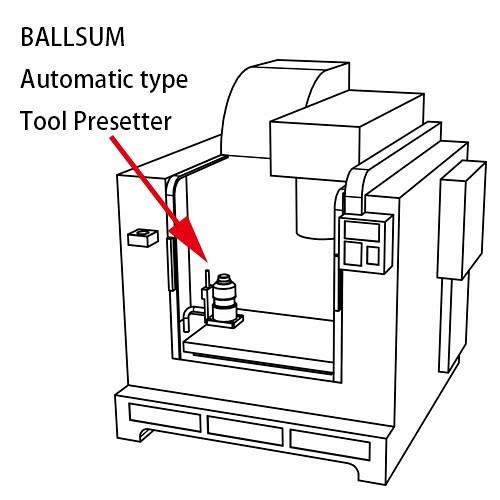 工具機用自動刀長量測器