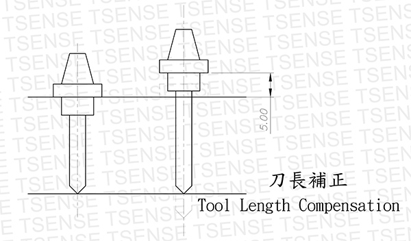compensation tool length tool setter tool eyes